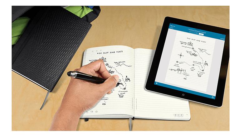 Accesorios Para Tablet Ipdd Los Mejores Accesorios Para Tu Tablet android androidpit