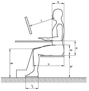 Altura Mesa Escritorio Y7du Prl 66 CÃ Lculo De La Altura De Una Mesa De Oficina Prevenzion