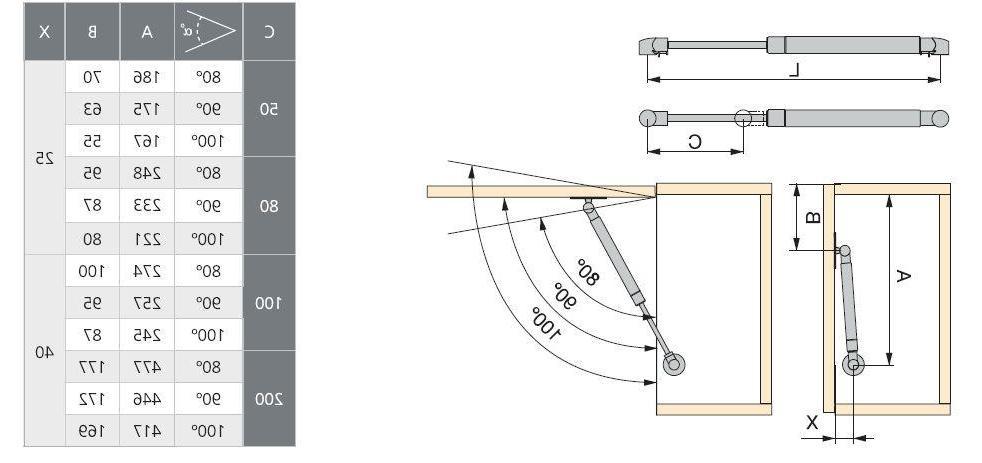 Amortiguadores De Gas Para Muebles De Cocina S1du Amortiguador A Gas Para Puertas Elevables