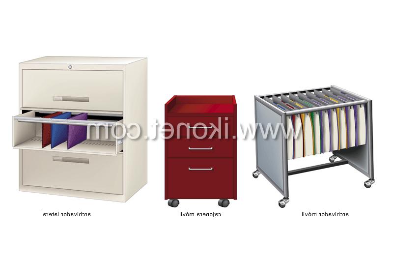 Archivadores Oficina Ipdd Unicaciones Y Ofimà Tica Automatizacià N De La Oficina Muebles