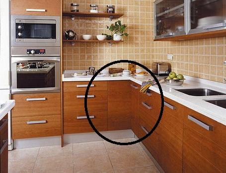 Armarios Cocina Ftd8 I D E A El Espacio En La Cocina soluciones Para Armarios En Esquina