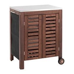 Armarios De Jardin Ikea Gdd0 Armarios Y Muebles Para Jardà N Y Terraza Pra Online Ikea