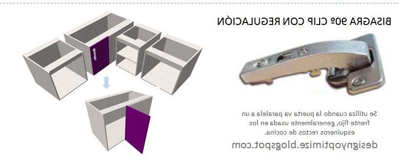 Bisagras Para Muebles De Cocina Etdg Diseà O De Muebles Madera Tipos ...