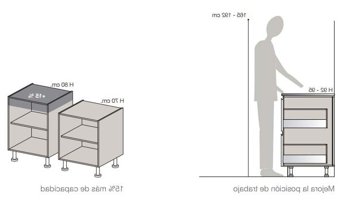 Cascos Muebles De Cocina 9fdy Cascos Archivos Cocinas En Kit Modulares Y Accesorios