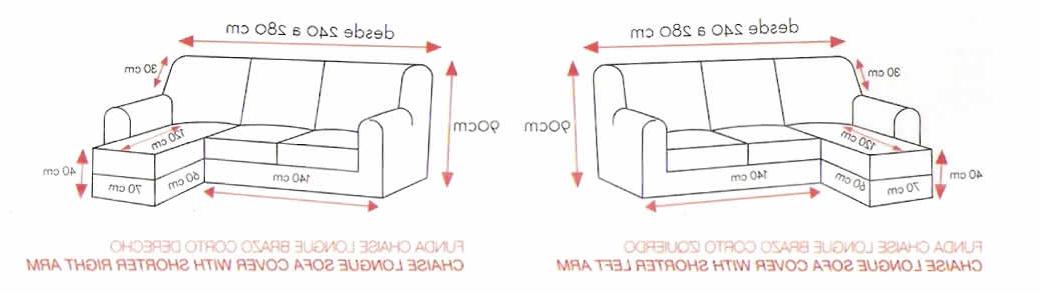 Fundas sofa A Medida Dddy O Elegir La Funda sofà Ayuda Para Conocer La Medida Tph