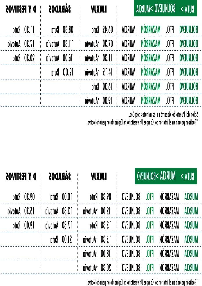 Horario Autobuses Murcia Cartagena Whdr Horario De Autobuses Otoà O Invierno 2017 2018 Mazarrà N Hoy
