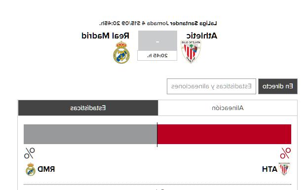 Horario Madrid E6d5 athletic Real Madrid Horario Y Tv athletic El Correo