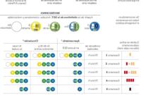 Horario Zona Azul Madrid Etdg Nuevo Protocolo De Contaminacià N En Madrid Madrid El Paà S
