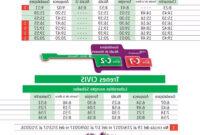 Horarios Cercanias C3 8ydm Nuevos Horarios Para Los Trenes Civis A Partir Del 19 De Junio