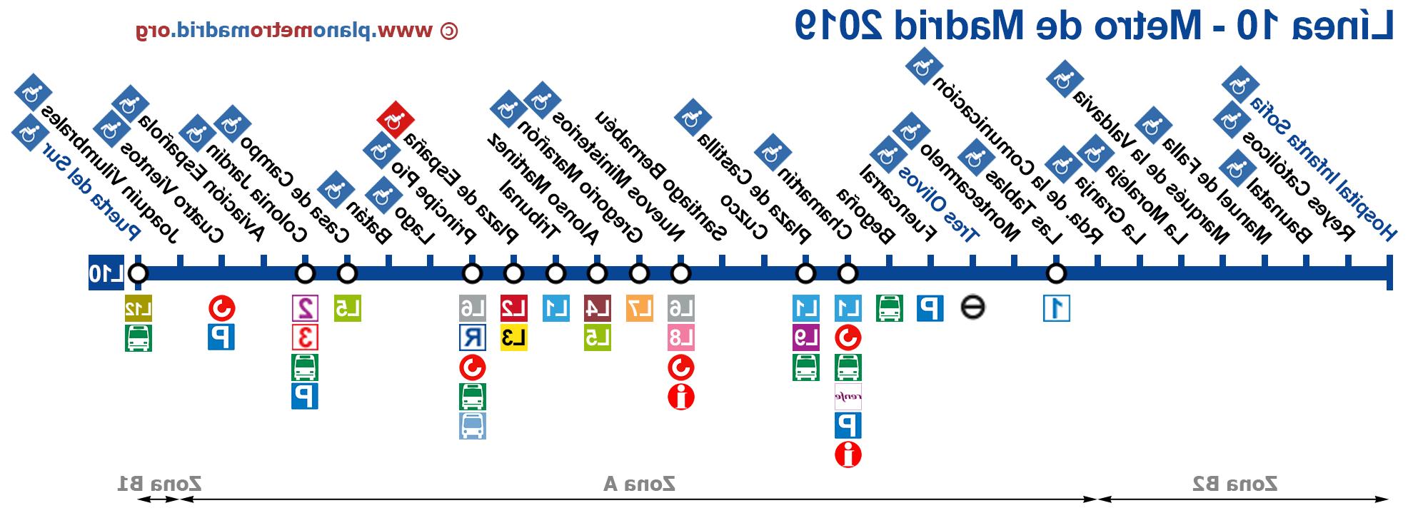 Horarios De Metro Madrid 4pde LÃ Nea 10 Del Metro De Madrid L10 Actualizado 2018