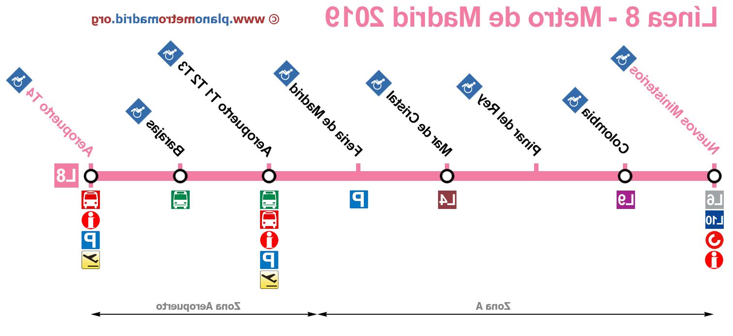 Horarios De Metro Madrid 4pde LÃ Nea 8 Del Metro De Madrid L8 Actualizado 2019