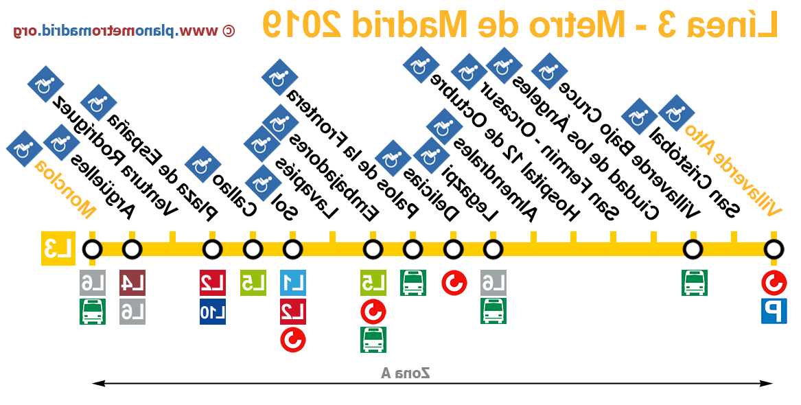 Horarios De Metro Madrid 9fdy LÃ Nea 3 Del Metro De Madrid L3 Actualizado 2019