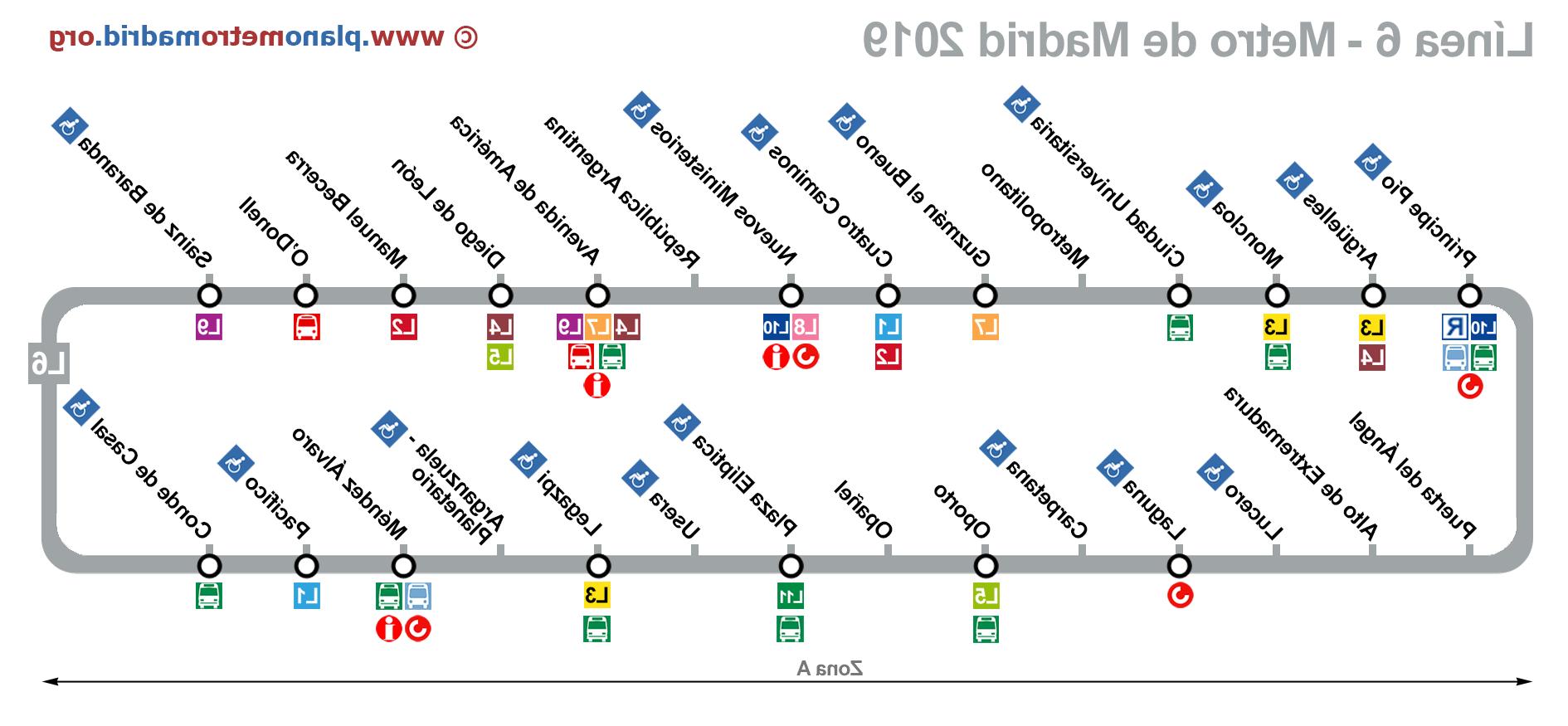 Horarios De Metro Madrid Q5df LÃ Nea 6 Del Metro De Madrid Circular L6 Actualizado 2019