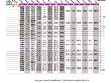 Horarios Linea C3 Q5df Là Nea C 3 Renfe Cercanà as De Valencia