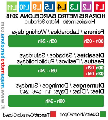 Horarios Metro Barcelona Irdz Barcelona Underground Timetable Updated January 2019 Schedule