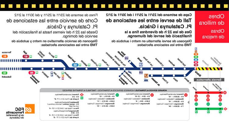 Horaris Fgc 0gdr Fgc Service Interruption Between Pl Catalunya and Grà Cia