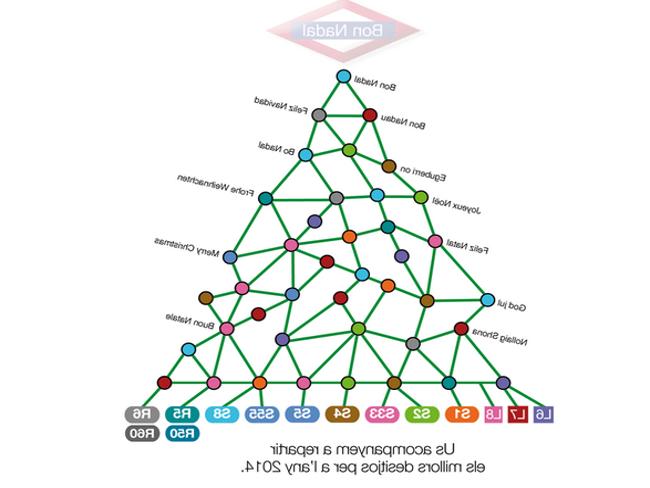 Horaris Fgc Bqdd Modificacià Dels Horaris Dels Fgc Per Nadal Sant Cugat Informa