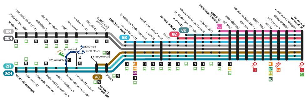 Horaris Fgc Ftd8 Cercador Ferrocarrils De La Generalitat De Catalunya