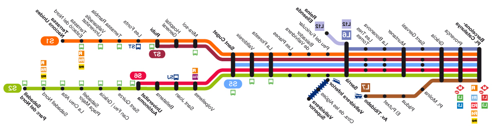 Horaris Fgc X8d1 Cercador Ferrocarrils De La Generalitat De Catalunya