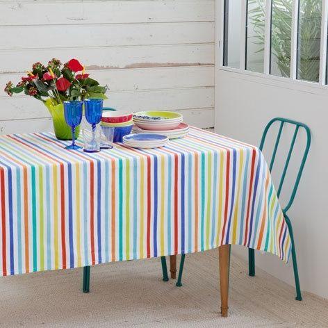 Mantel Antimanchas Zara Home Budm Consejos Para Darle Color A Tu Mesa