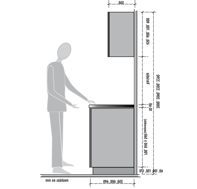 Medidas De Muebles De Cocina Fmdf Dimensiones Estandar Muebles De ...