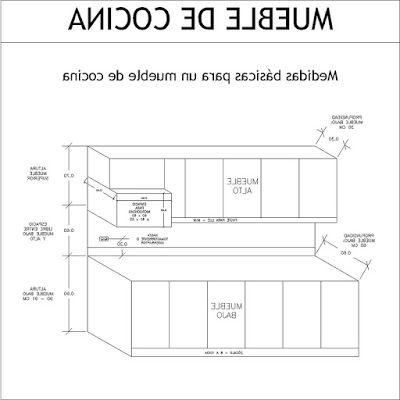 Medidas De Muebles De Cocina S5d8 Medidas Arquitectà Nicas Y De Arquitectura Medidas De Un Mueble De