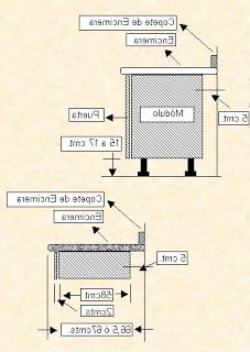 Medidas Estandar De Muebles De Cocina 87dx formas Almacen De Cocinas Medidas I Medidas Està Ndar De Los