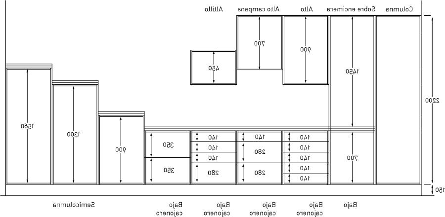 Medidas Estandar De Muebles De Cocina 87dx Las Medidas De Los Muebles De Cocina Kansei Cocinas Servicio
