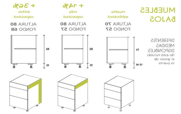 Medidas Estandar De Muebles De Cocina Etdg Medidas De Nuestros Muebles De Cocina Kitchenambient