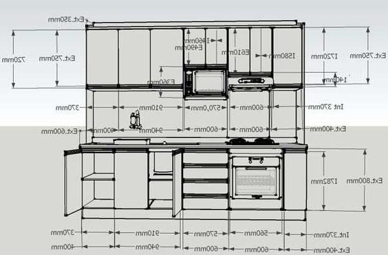 Medidas Estandar De Muebles De Cocina Jxdu todas Las Medidas De Una Cocina Cocina Pinterest Kitchen