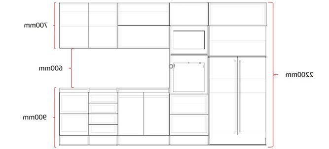 Medidas Estandar De Muebles De Cocina Kvdd Reglas Para El Diseà O De Una Cocina Muebles Designer