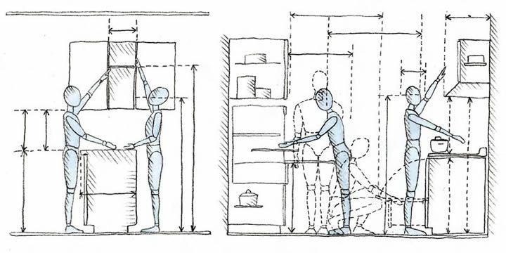 Medidas Estandar De Muebles De Cocina Q0d4 Hablemos De Cocinas Parte Ii Medidas Home Archilab