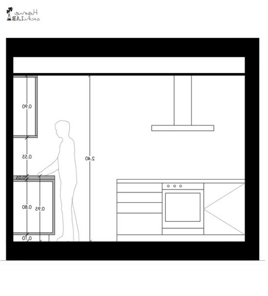 Medidas Estandar De Muebles De Cocina Qwdq Hablemos De Cocinas Parte Ii Medidas Home Archilab