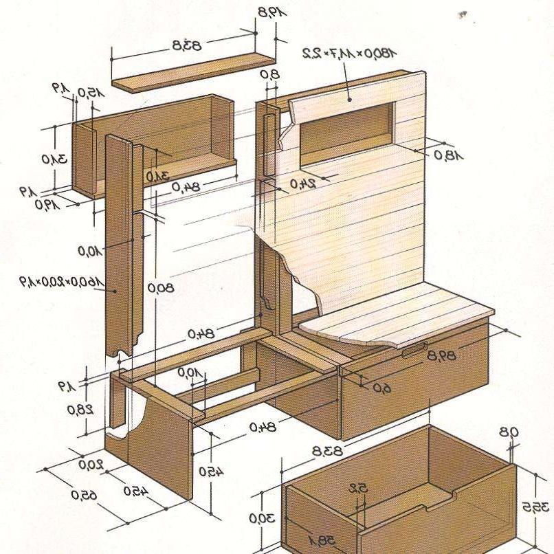 Medidas Estandar De Muebles De Cocina Rldj Medidas Estandar Muebles Cocina à Nico Muebles De Cocina A Medida