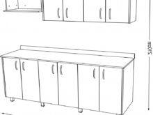 Medidas Estandar Muebles Cocina
