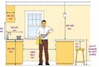 Medidas Muebles De Cocina 9ddf Consejos Para Tener Muebles De Cocina A Medida â Ideas Creativas