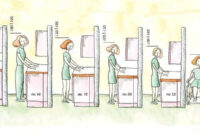 Medidas Muebles De Cocina T8dj Las Medidas De Los Muebles De Cocina Kansei Cocinas Servicio