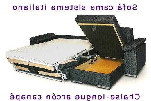 Mejor sofa Cama Q0d4 sofa Cama Sistema Italiano sofa Con Cama Oda