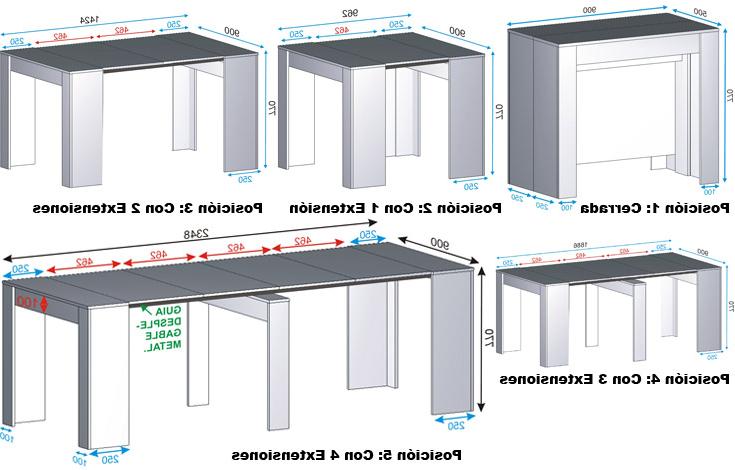 Mesa Consola Extensible Ikea 3ldq Mesa Consola Extensible Blanco Brillo Fanmuebles