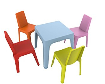 Mesa Y Silla Infantil Irdz Resol Julieta Set Infantil 1 Mesa Azul 4 Sillas Roja Rosa Naranja