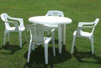 Mesas De Jardin De Plastico Drdp Cà Mo Limpiar Muebles De Jardà N De Plà Stico Espaciohogar