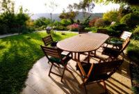 Mobiliario Jardin Ffdn El Abc De Las Fundas Para Muebles De Exterior Digebis Blog