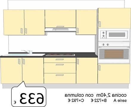 Muebles De Cocina En Kit Irdz Cocinas Modulares Pra Online Ikea ...