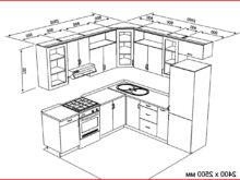 Muebles De Cocina Medidas Zwdg Muebles De Cocina Medidas Resultado De Imagen Para Cocinas