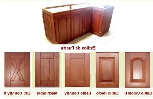 Puertas De Muebles De Cocina Xtd6 Nuevo Santiago Aberturas S R L Nsa Muebles De Cocina Mejores Ideas