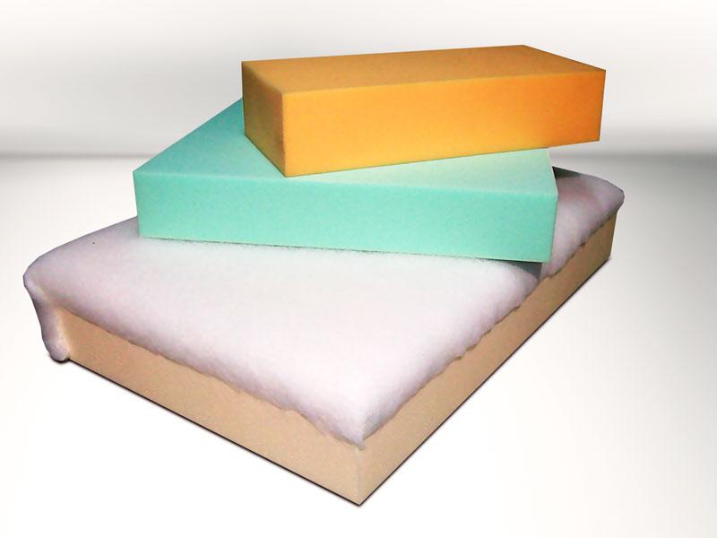 Relleno Para sofas Zwdg Rellenos Y Estructura Archives Blog Delsofablog Delsofa