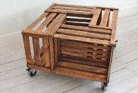 Ruedas Industriales Para Muebles Ipdd Ruedas Para El Mobiliario Auxiliar à Ltimas Entradas