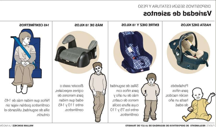 Silla Para Niños 4pde Editorial Publigrafica Sillas De Seguridad Para Nià Os