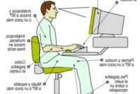 Sillas Ergonómicas Drdp La Postura En La Oficina Jesús Machado Fisioterapia Sevilla