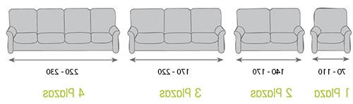 Sofa 3 Plazas Medidas Mndw Funda De sofà Fama